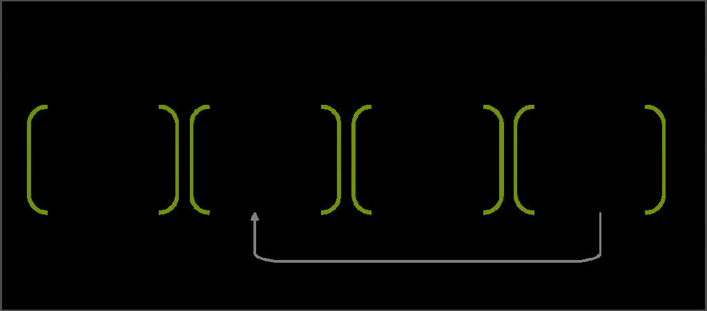 4-Step process